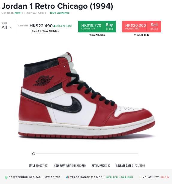 1994 Air Jordan 1 Retro High OG Chicago