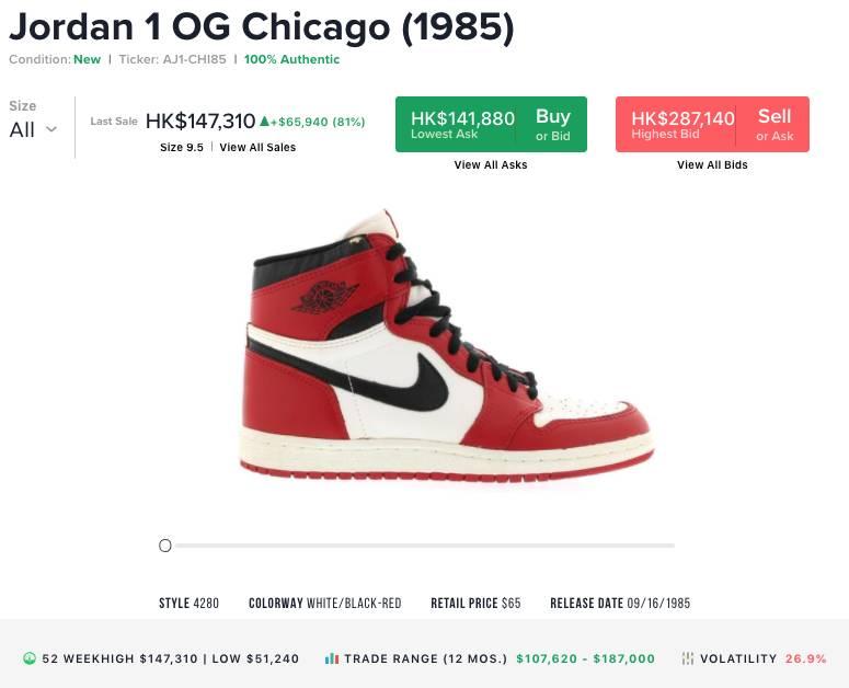 1985 Air Jordan 1 High OG Chicago