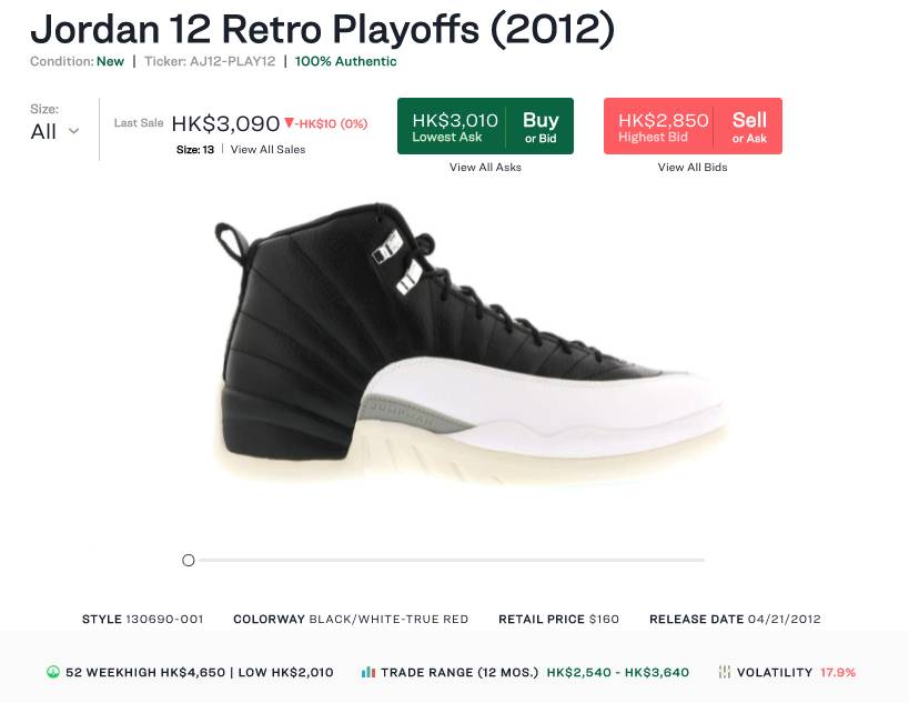 "Air Jordan 12 ""Playoffs"" black and white colourway"