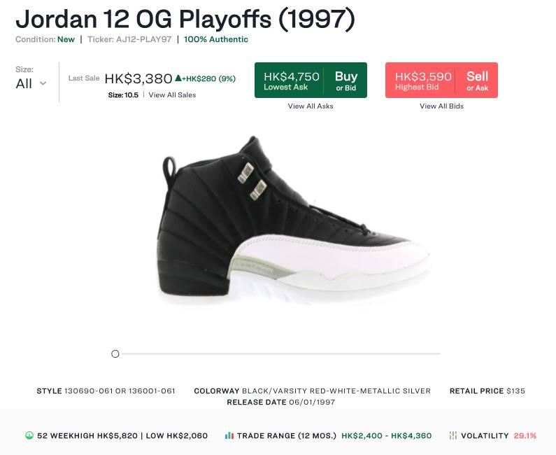 Air Jordan 12 Playoffs black and white colourway