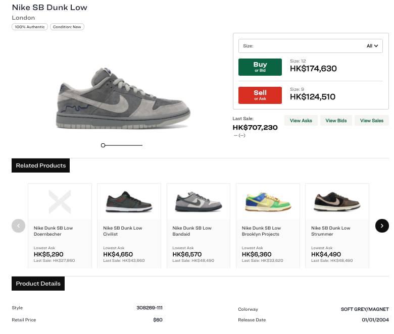 Nike SB Dunk Low「London」